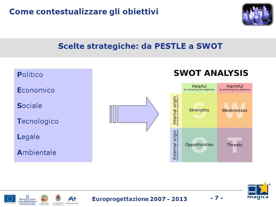 Europrogettazione 2007 - 2013 - 7 - Scelte strategiche: da PESTLE a SWOT Come contestualizzare gli obiettivi Politico Economico Sociale Tecnologico Le