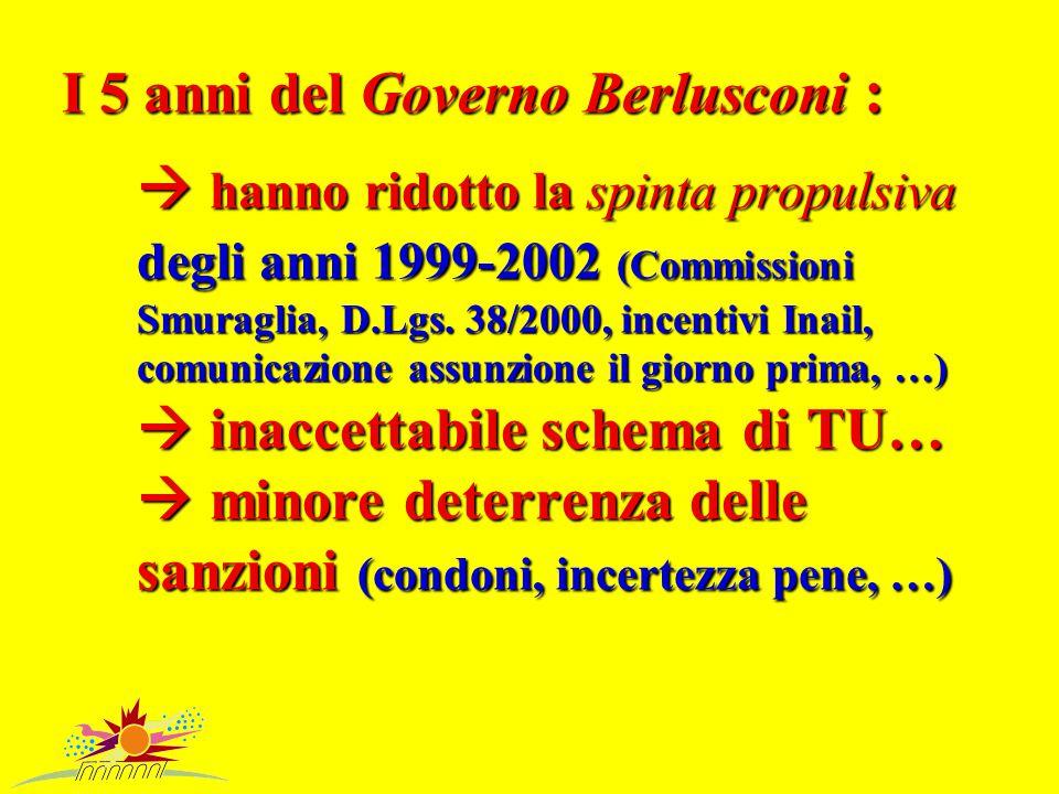 I 5 anni del Governo Berlusconi :  hanno ridotto la spinta propulsiva degli anni 1999-2002 (Commissioni Smuraglia, D.Lgs.