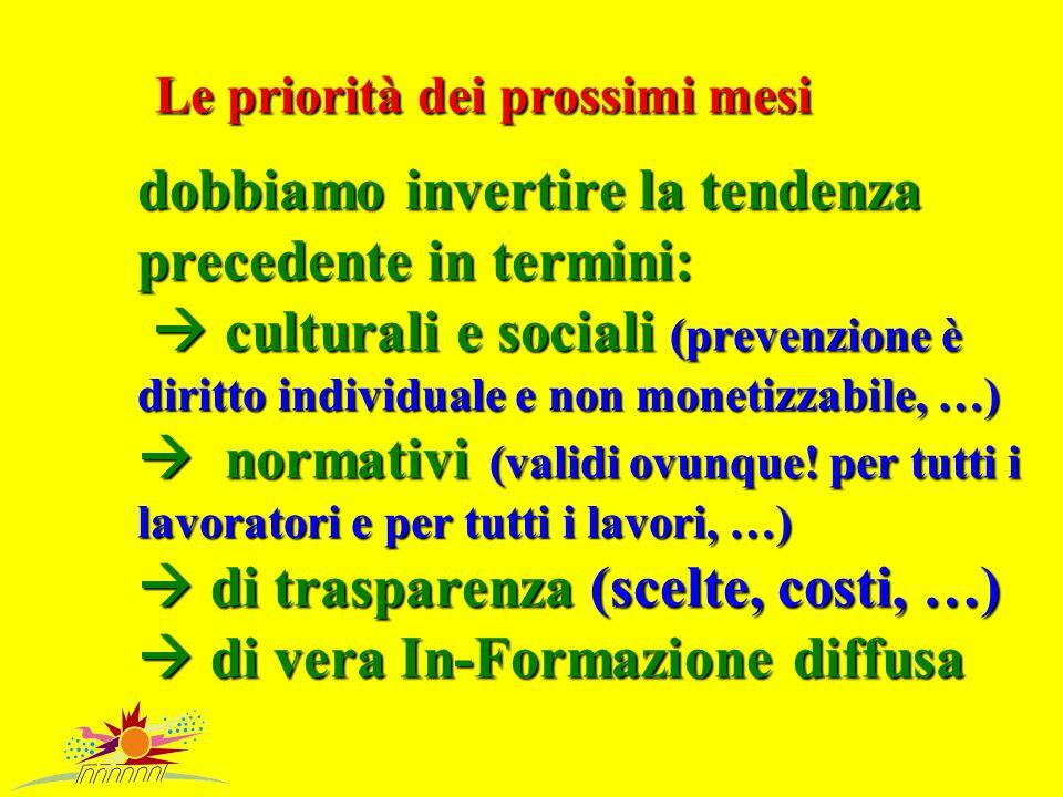 Le priorità dei prossimi mesi dobbiamo invertire la tendenza precedente in termini:  culturali e sociali (prevenzione è diritto individuale e non monetizzabile, …)  normativi (validi ovunque.