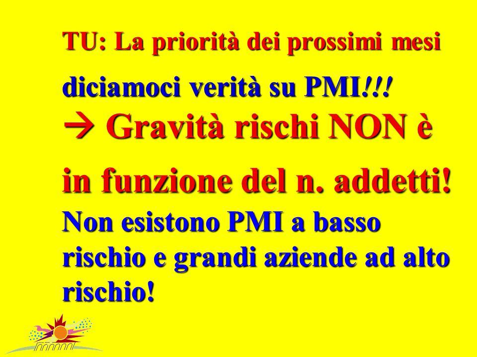 TU: La priorità dei prossimi mesi diciamoci verità su PMI!!.