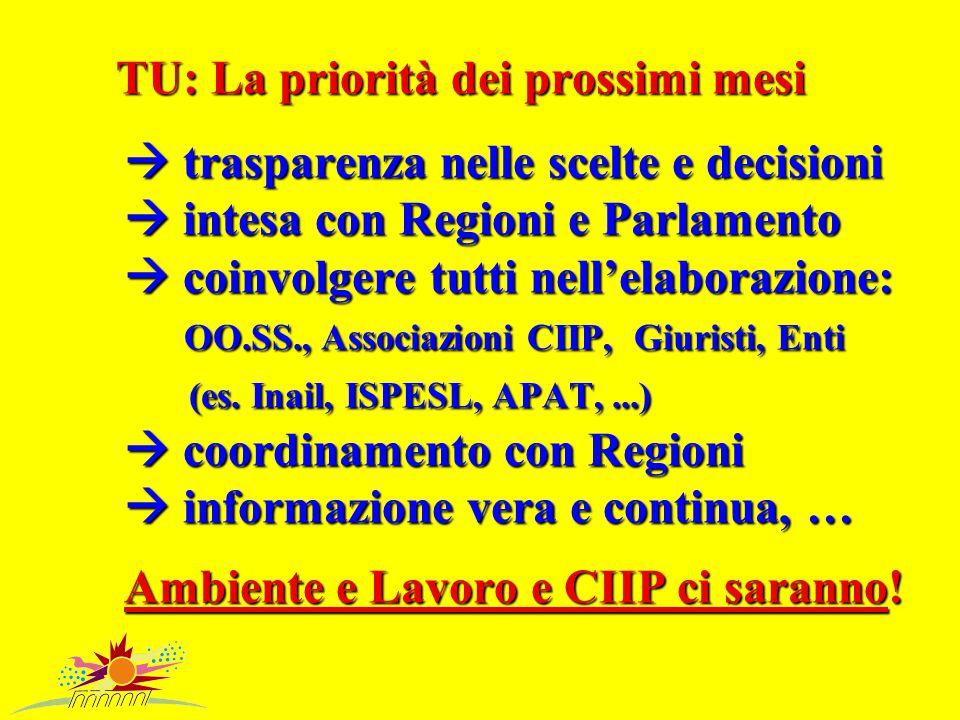 TU: La priorità dei prossimi mesi  trasparenza nelle scelte e decisioni  intesa con Regioni e Parlamento  coinvolgere tutti nell'elaborazione: OO.SS., Associazioni CIIP, Giuristi, Enti (es.