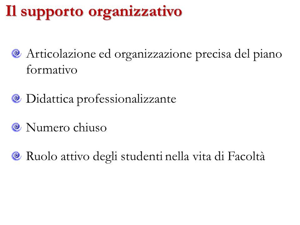 Il supporto organizzativo Articolazione ed organizzazione precisa del piano formativo Didattica professionalizzante Numero chiuso Ruolo attivo degli studenti nella vita di Facoltà