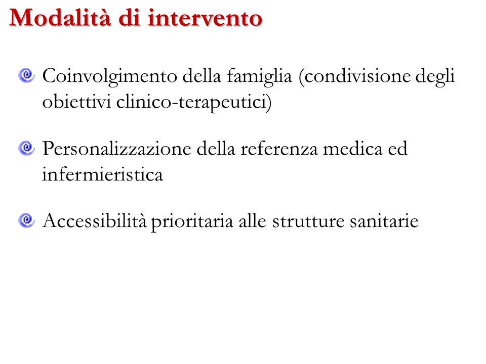 Modalità di intervento Coinvolgimento della famiglia (condivisione degli obiettivi clinico-terapeutici) Personalizzazione della referenza medica ed infermieristica Accessibilità prioritaria alle strutture sanitarie