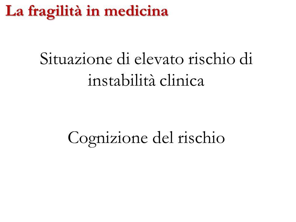 La fragilità in medicina Situazione di elevato rischio di instabilità clinica Cognizione del rischio