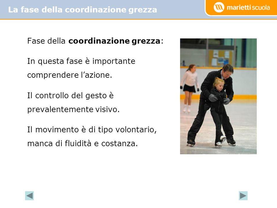 Fase della coordinazione grezza: In questa fase è importante comprendere l'azione. Il controllo del gesto è prevalentemente visivo. Il movimento è di