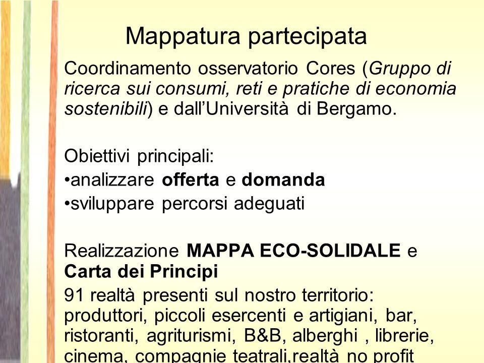 Mappatura partecipata Coordinamento osservatorio Cores (Gruppo di ricerca sui consumi, reti e pratiche di economia sostenibili) e dall'Università di Bergamo.