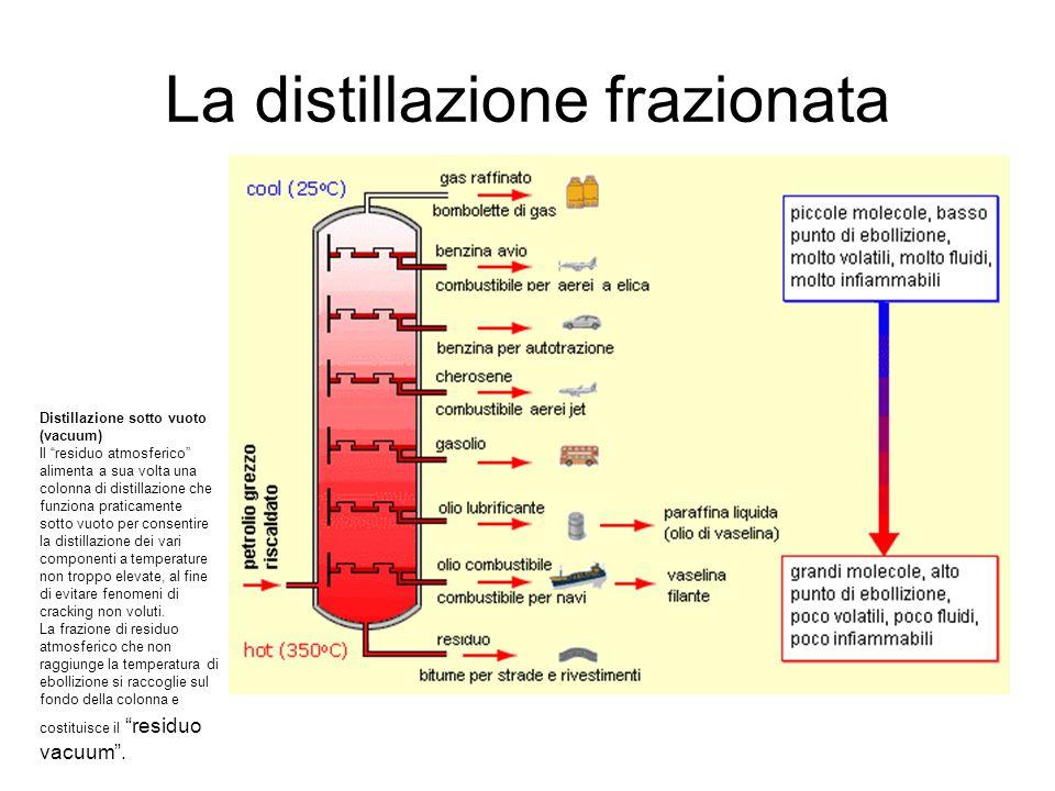 """La distillazione frazionata Distillazione sotto vuoto (vacuum) Il """"residuo atmosferico"""" alimenta a sua volta una colonna di distillazione che funziona"""