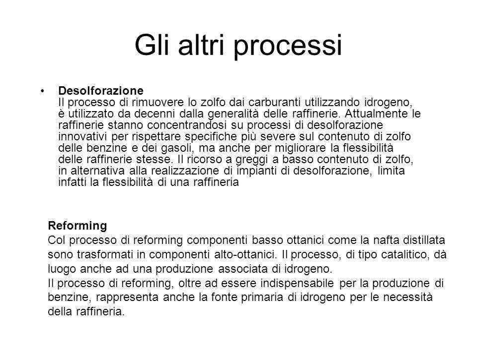 Gli altri processi Desolforazione Il processo di rimuovere lo zolfo dai carburanti utilizzando idrogeno, è utilizzato da decenni dalla generalità dell