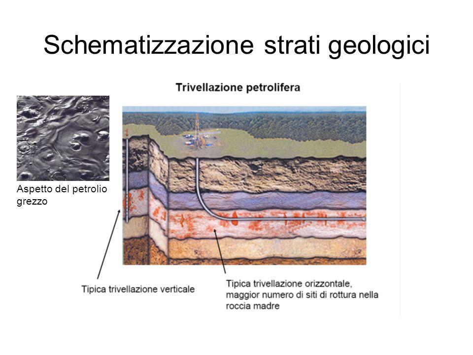 Schematizzazione strati geologici Aspetto del petrolio grezzo