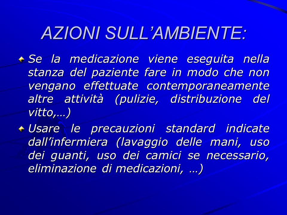 AZIONI SULL'AMBIENTE: Se la medicazione viene eseguita nella stanza del paziente fare in modo che non vengano effettuate contemporaneamente altre atti