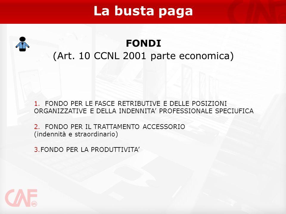 La busta paga 1. FONDO PER LE FASCE RETRIBUTIVE E DELLE POSIZIONI ORGANIZZATIVE E DELLA INDENNITA' PROFESSIONALE SPECIUFICA 2. FONDO PER IL TRATTAMENT
