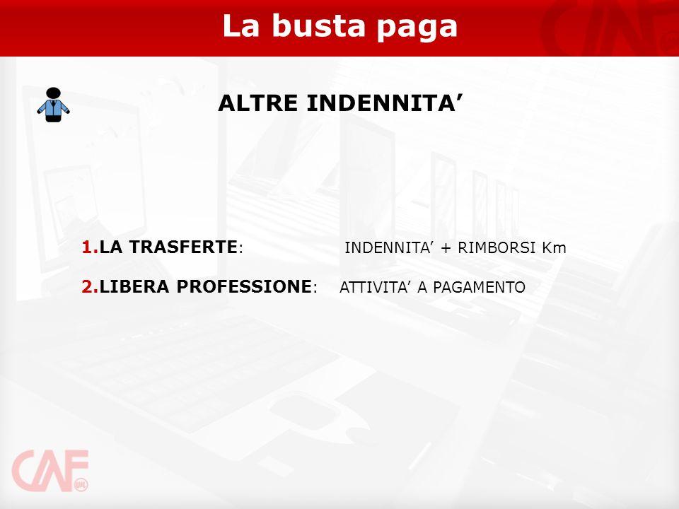 La busta paga 1.LA TRASFERTE : INDENNITA' + RIMBORSI Km 2.LIBERA PROFESSIONE : ATTIVITA' A PAGAMENTO ALTRE INDENNITA'