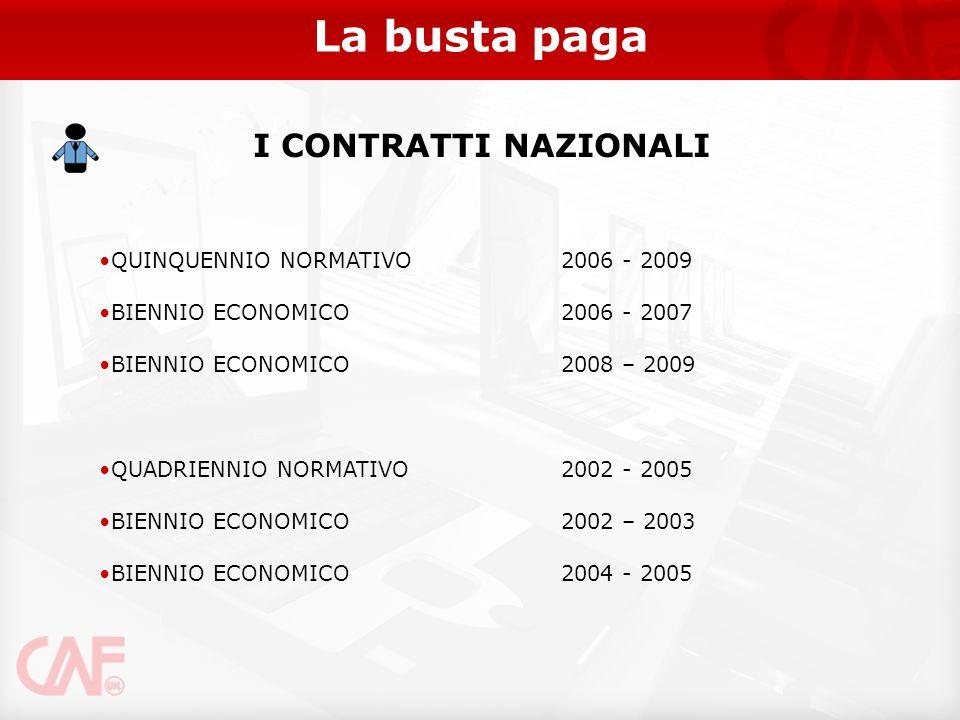 La busta paga QUINQUENNIO NORMATIVO2006 - 2009 BIENNIO ECONOMICO2006 - 2007 BIENNIO ECONOMICO2008 – 2009 QUADRIENNIO NORMATIVO2002 - 2005 BIENNIO ECON