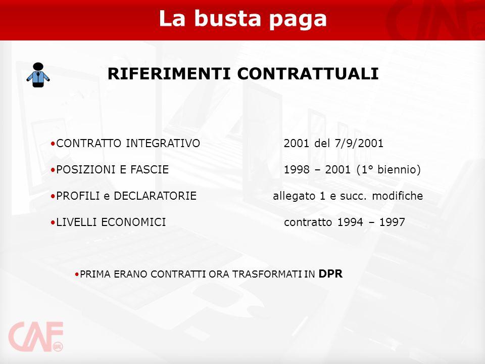 La busta paga CONTRATTO INTEGRATIVO2001 del 7/9/2001 POSIZIONI E FASCIE1998 – 2001 (1° biennio) PROFILI e DECLARATORIE allegato 1 e succ. modifiche LI