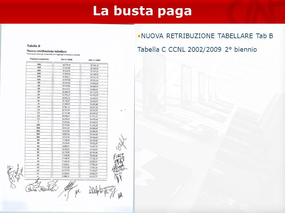 La busta paga NUOVA RETRIBUZIONE TABELLARE Tab B Tabella C CCNL 2002/2009 2° biennio