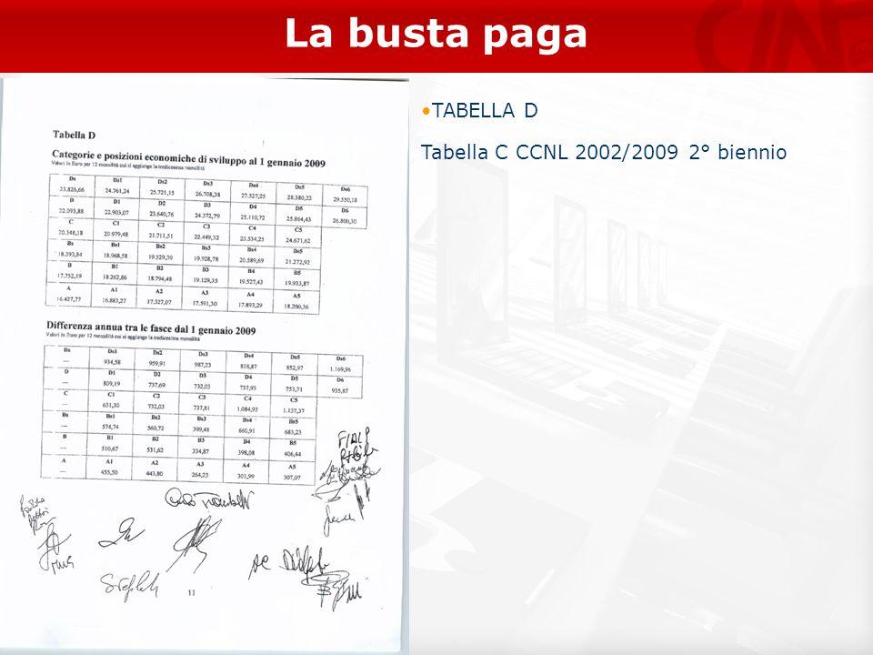 La busta paga TABELLA D Tabella C CCNL 2002/2009 2° biennio