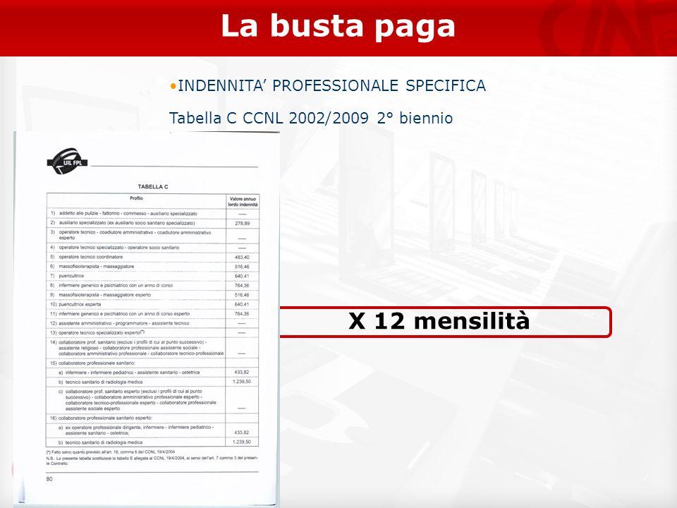 La busta paga X 12 mensilità INDENNITA' PROFESSIONALE SPECIFICA Tabella C CCNL 2002/2009 2° biennio