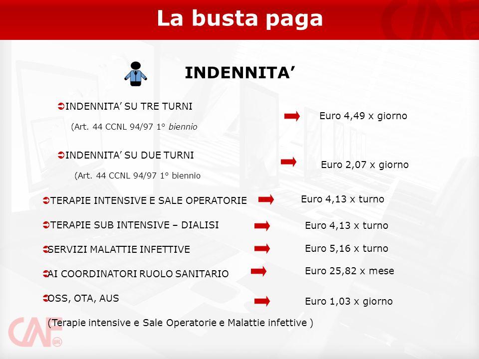 La busta paga  INDENNITA' SU TRE TURNI  INDENNITA' SU DUE TURNI Euro 4,49 x giorno Euro 2,07 x giorno INDENNITA' (Art. 44 CCNL 94/97 1° biennio  TE