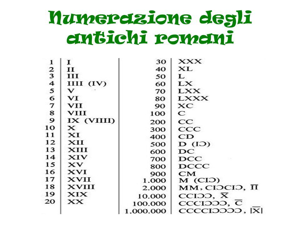 Numerazione degli antichi romani