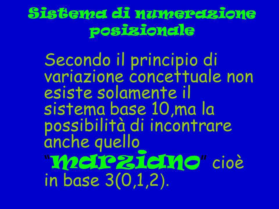 Sistema di numerazione posizionale Secondo il principio di variazione concettuale non esiste solamente il sistema base 10,ma la possibilità di incontrare anche quello marziano cioè in base 3(0,1,2 ).