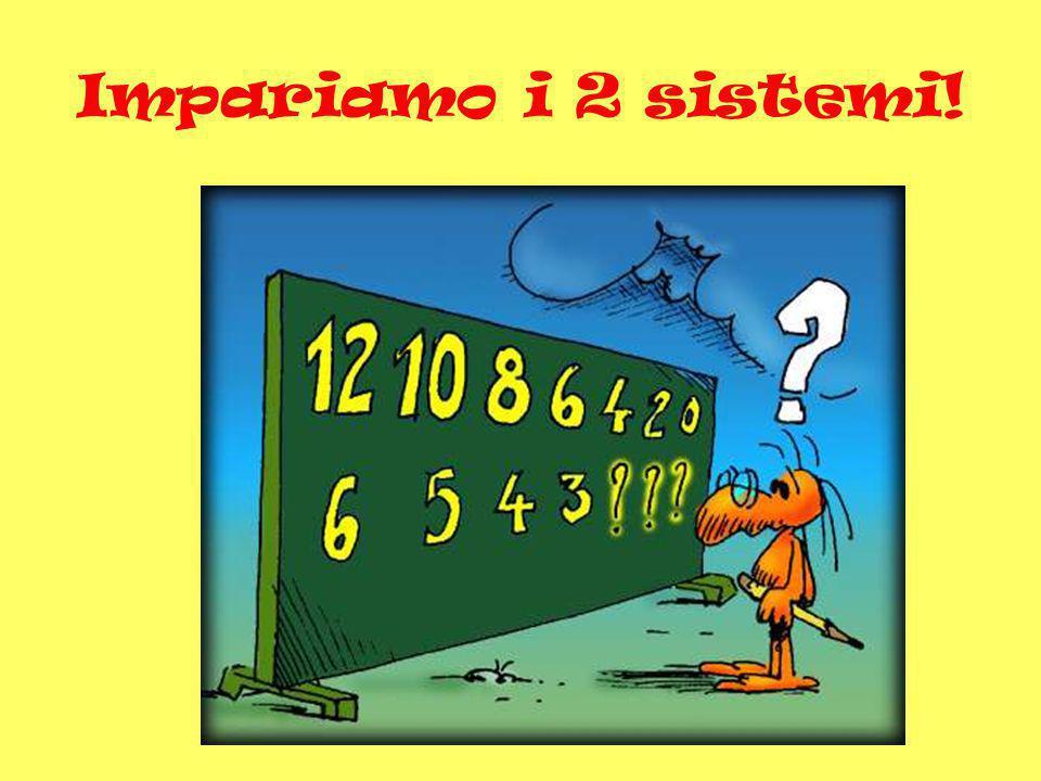1 10 =1 3 2 10 =2 3 3 10 =10 3 4 10 =11 3