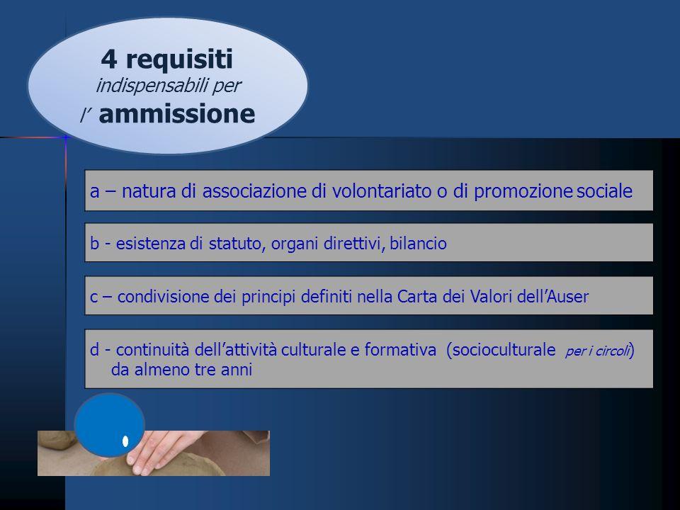 4 requisiti indispensabili per l' ammissione a – natura di associazione di volontariato o di promozione sociale b - esistenza di statuto, organi diret