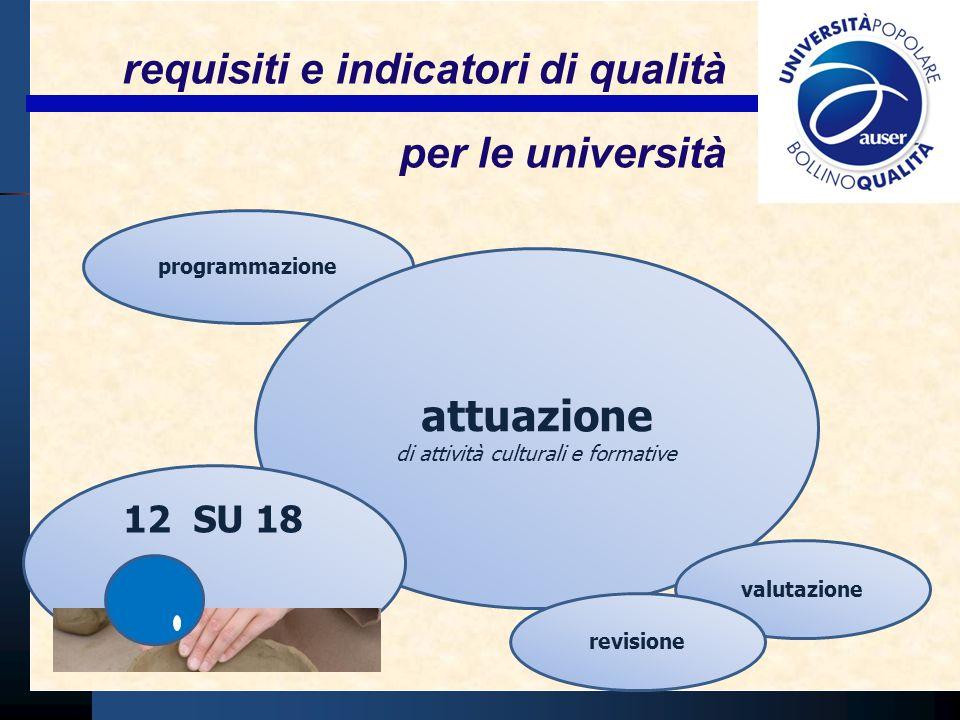 programmazione attuazione di attività culturali e formative valutazione revisione requisiti e indicatori di qualità per le università 12 SU 18