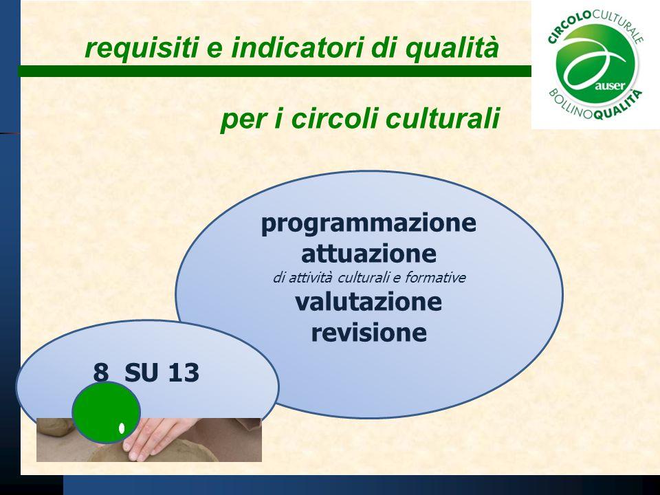 programmazione attuazione di attività culturali e formative valutazione revisione 8 SU 13 requisiti e indicatori di qualità per i circoli culturali