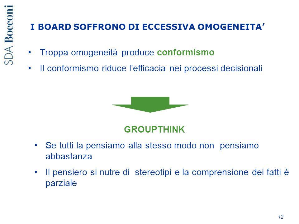 I BOARD SOFFRONO DI ECCESSIVA OMOGENEITA' Troppa omogeneità produce conformismo Il conformismo riduce l'efficacia nei processi decisionali 12 GROUPTHI
