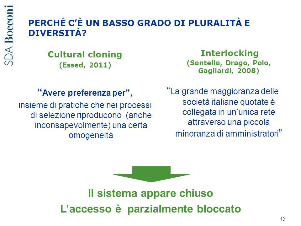 """Interlocking (Santella, Drago, Polo, Gagliardi, 2008) """" La grande maggioranza delle società italiane quotate è collegata in un'unica rete attraverso u"""