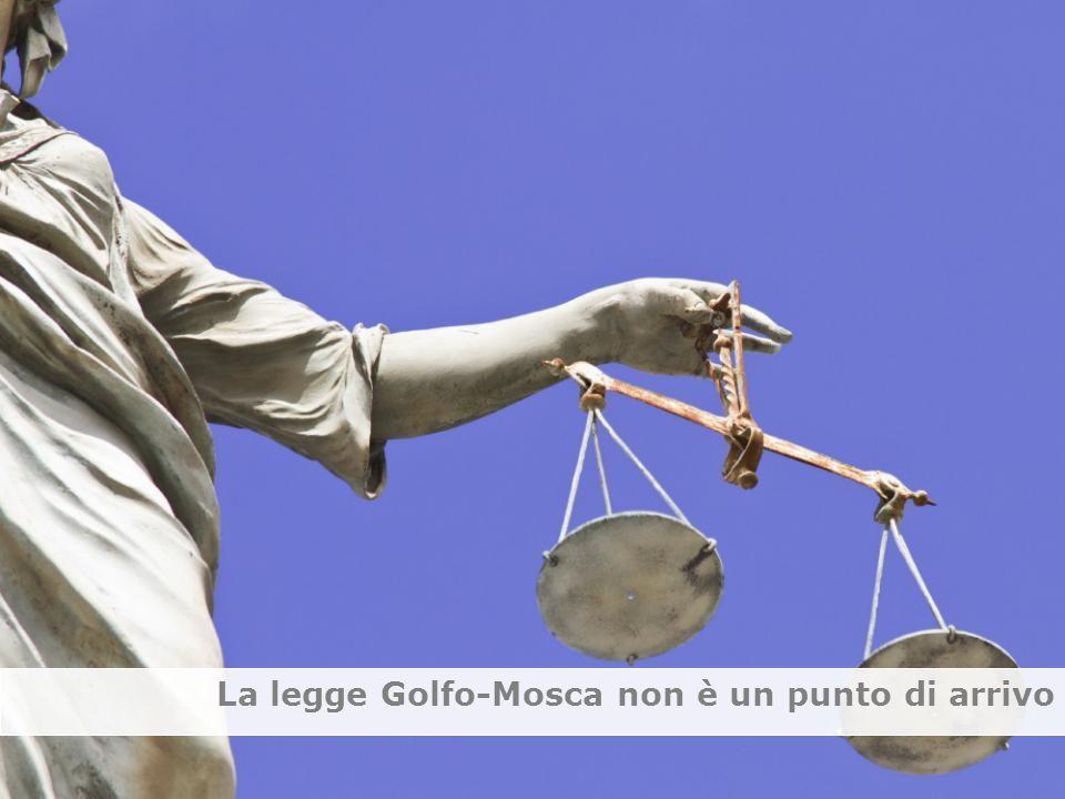 La legge Golfo-Mosca non è un punto di arrivo