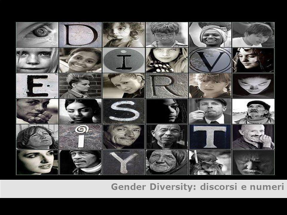 Gender Diversity: discorsi e numeri