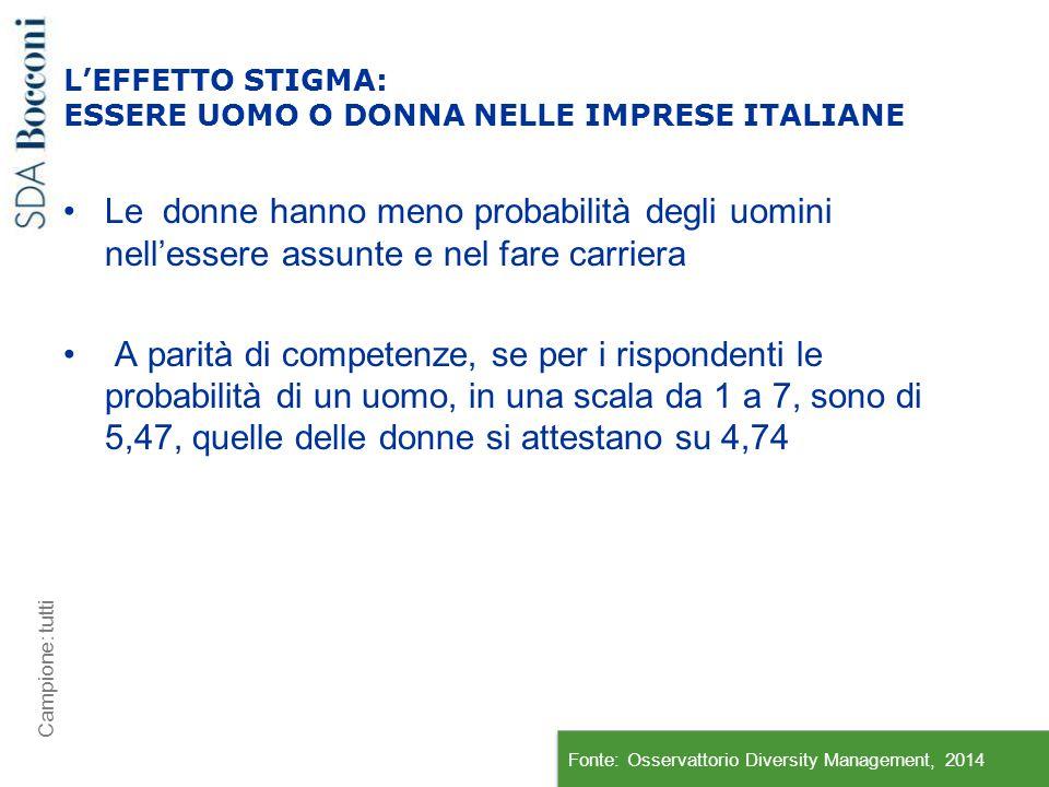 L'EFFETTO STIGMA: ESSERE UOMO O DONNA NELLE IMPRESE ITALIANE Le donne hanno meno probabilità degli uomini nell'essere assunte e nel fare carriera A pa