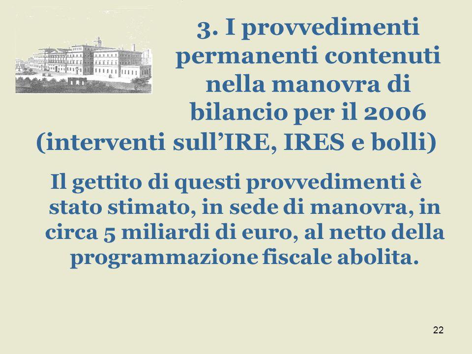 22 (interventi sull'IRE, IRES e bolli) Il gettito di questi provvedimenti è stato stimato, in sede di manovra, in circa 5 miliardi di euro, al netto della programmazione fiscale abolita.