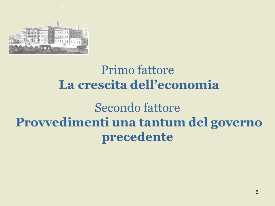 5 Primo fattore La crescita dell'economia Secondo fattore Provvedimenti una tantum del governo precedente