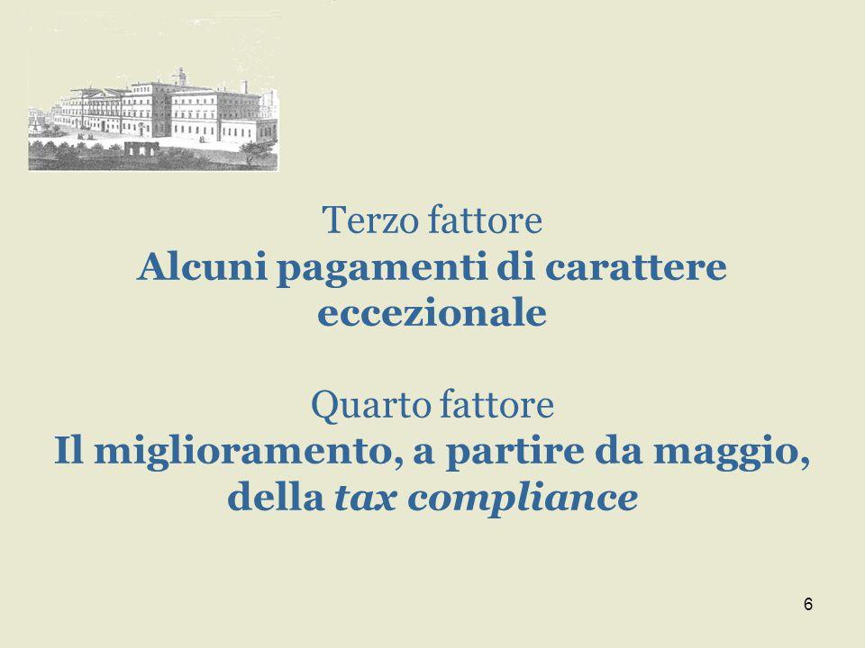 6 Terzo fattore Alcuni pagamenti di carattere eccezionale Quarto fattore Il miglioramento, a partire da maggio, della tax compliance