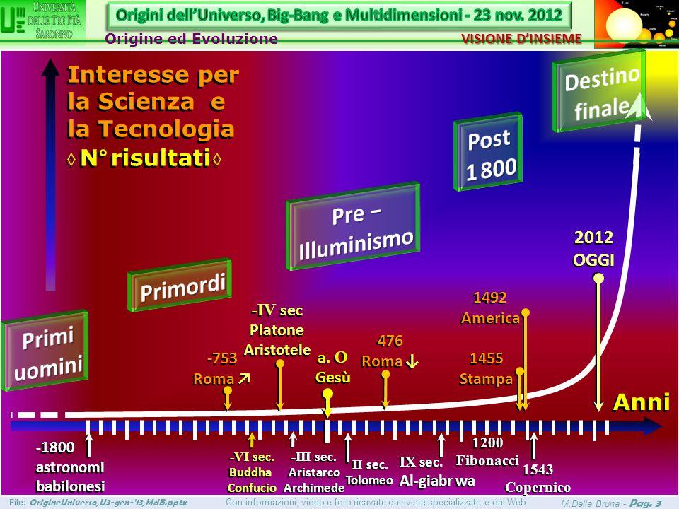 File: OrigineUniverso,U3-gen- 13,MdB.pptx Con informazioni, video e foto ricavate da riviste specializzate e dal Web M.Della Bruna - Pag.