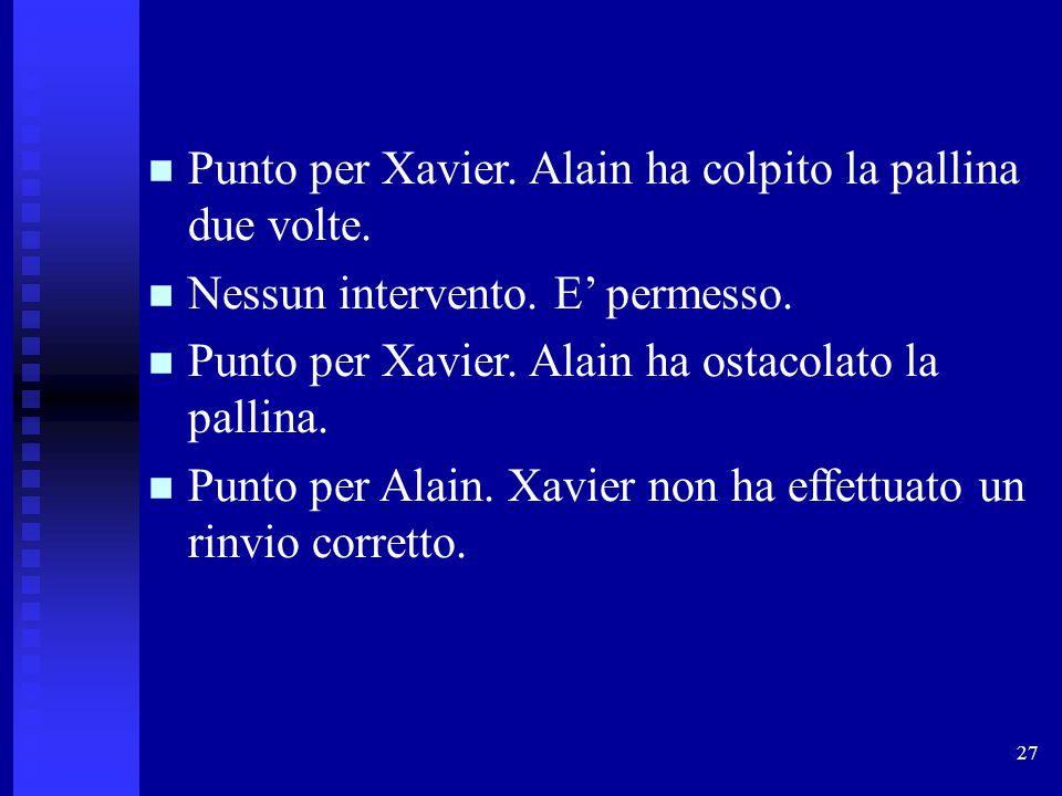 27 Punto per Xavier. Alain ha colpito la pallina due volte. Nessun intervento. E' permesso. Punto per Xavier. Alain ha ostacolato la pallina. Punto pe