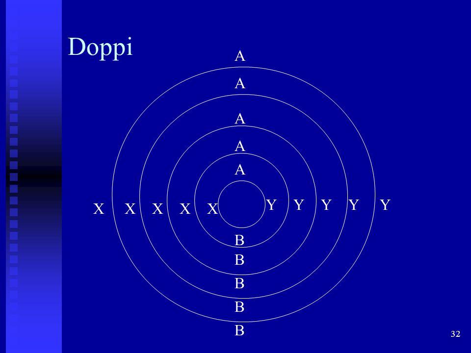 32 Doppi A B B X Y A B X Y A A A B B XXX YYY