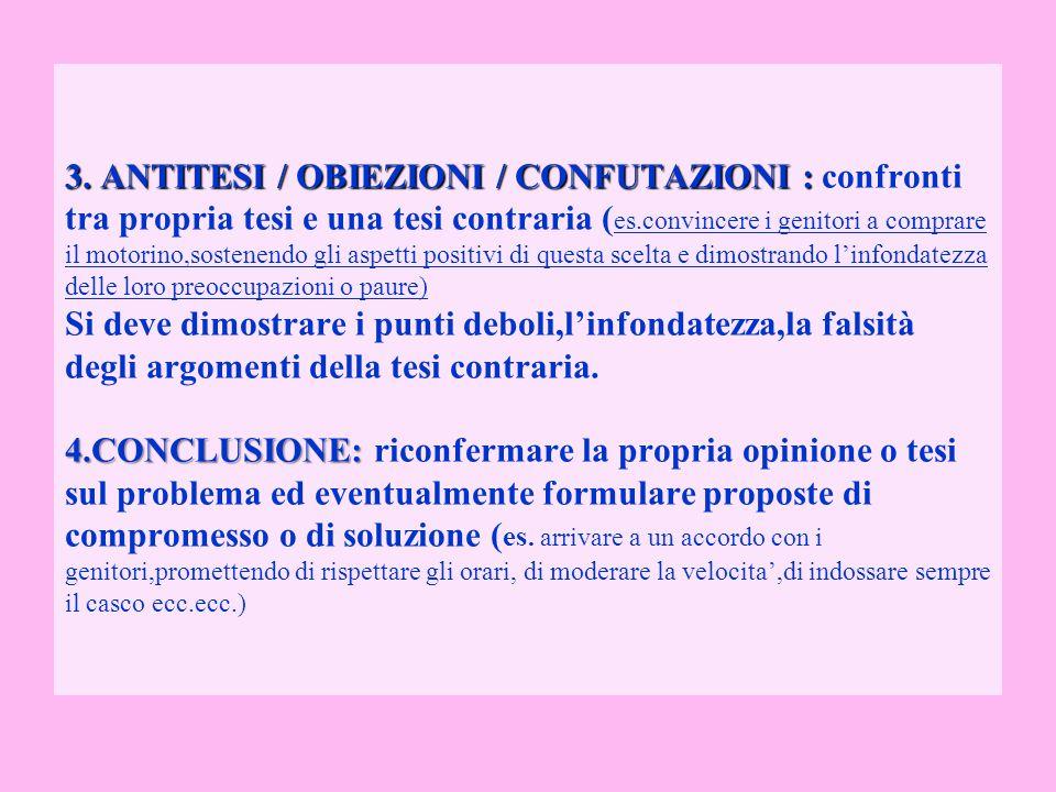 3.ANTITESI / OBIEZIONI / CONFUTAZIONI : 4.CONCLUSIONE: 3.