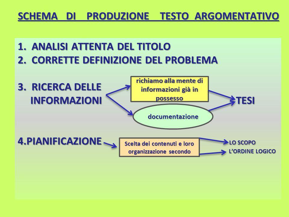 1.ANALISI ATTENTA DEL TITOLO 2. CORRETTE DEFINIZIONE DEL PROBLEMA 3.