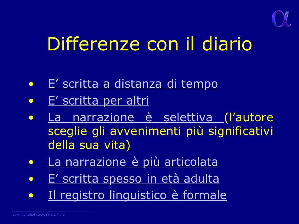 Differenze con il diario E' scritta a distanza di tempoE' scritta a distanza di tempo E' scritta per altriE' scritta per altri La narrazione è seletti