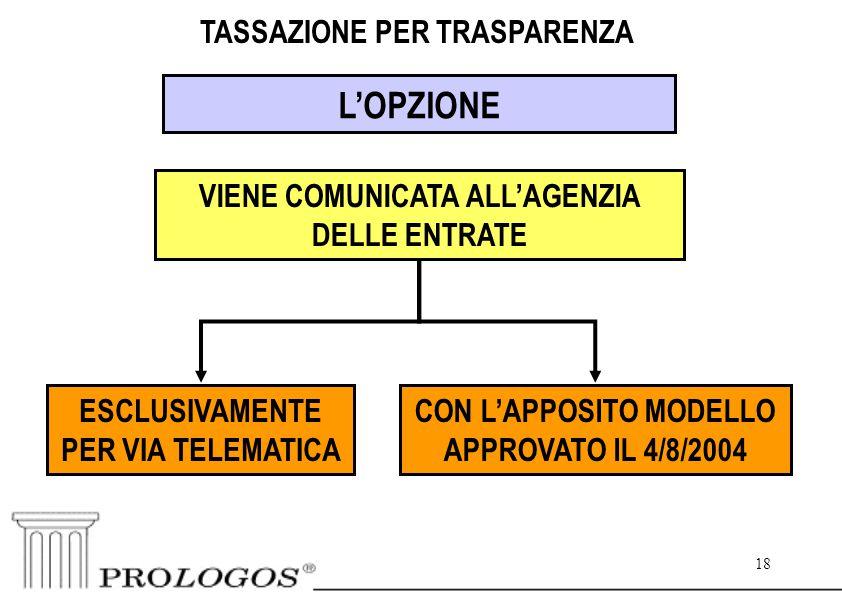 18 TASSAZIONE PER TRASPARENZA L'OPZIONE VIENE COMUNICATA ALL'AGENZIA DELLE ENTRATE ESCLUSIVAMENTE PER VIA TELEMATICA CON L'APPOSITO MODELLO APPROVATO IL 4/8/2004