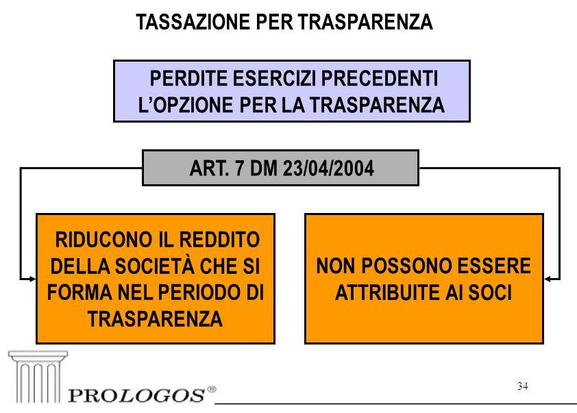 34 TASSAZIONE PER TRASPARENZA PERDITE ESERCIZI PRECEDENTI L'OPZIONE PER LA TRASPARENZA ART.