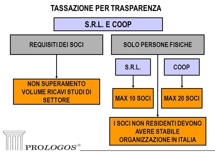 48 TASSAZIONE PER TRASPARENZA S.R.L.