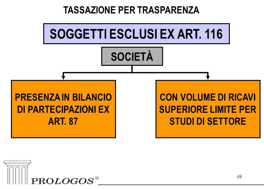 49 TASSAZIONE PER TRASPARENZA SOGGETTI ESCLUSI EX ART.
