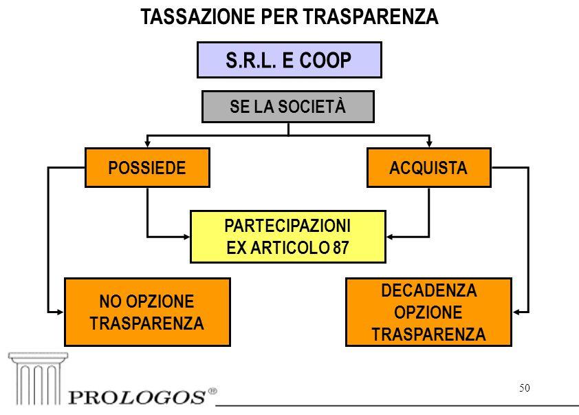 50 TASSAZIONE PER TRASPARENZA S.R.L.