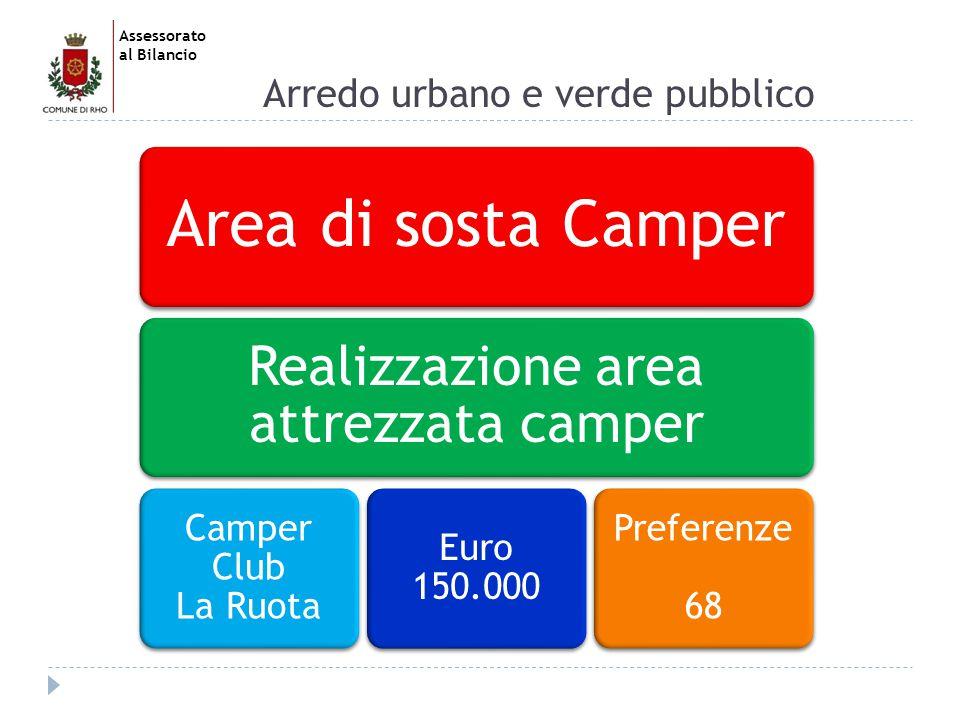 Assessorato al Bilancio Arredo urbano e verde pubblico Area di sosta Camper Realizzazione area attrezzata camper Camper Club La Ruota Euro 150.000 Preferenze 68