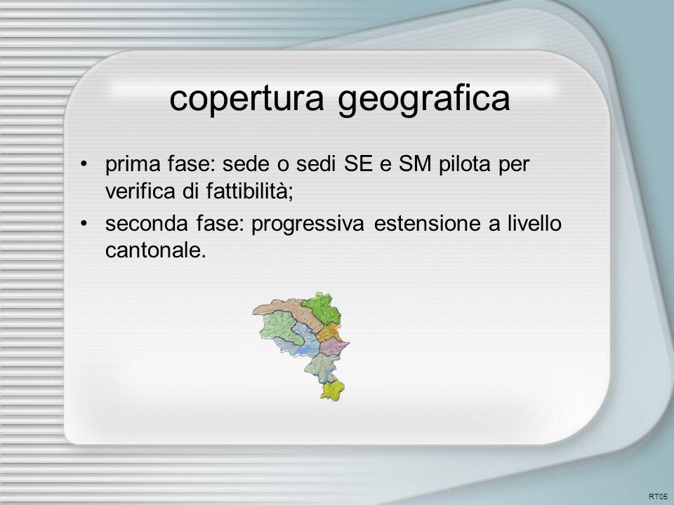 copertura geografica prima fase: sede o sedi SE e SM pilota per verifica di fattibilità; seconda fase: progressiva estensione a livello cantonale.