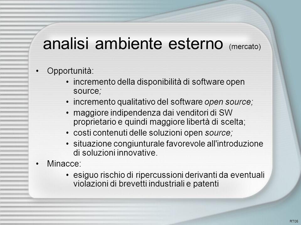 analisi ambiente esterno (mercato) Opportunità: incremento della disponibilità di software open source; incremento qualitativo del software open source; maggiore indipendenza dai venditori di SW proprietario e quindi maggiore libertà di scelta; costi contenuti delle soluzioni open source; situazione congiunturale favorevole all introduzione di soluzioni innovative.